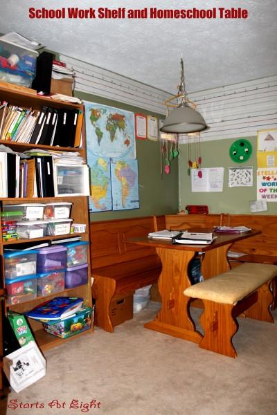Our Homeschool Room Startsateight