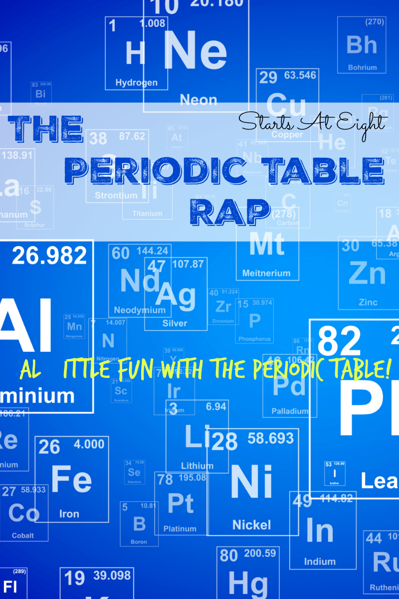 The Periodic Table Rap Fun Resources For The Periodic Table