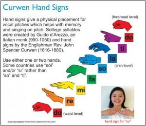 curwen-hand-signs1