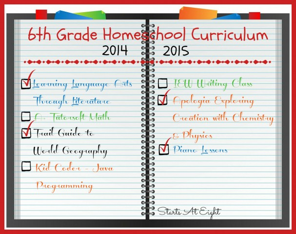 6th Grade Homeschool Curriculum 2014-2015 from Starts At Eight