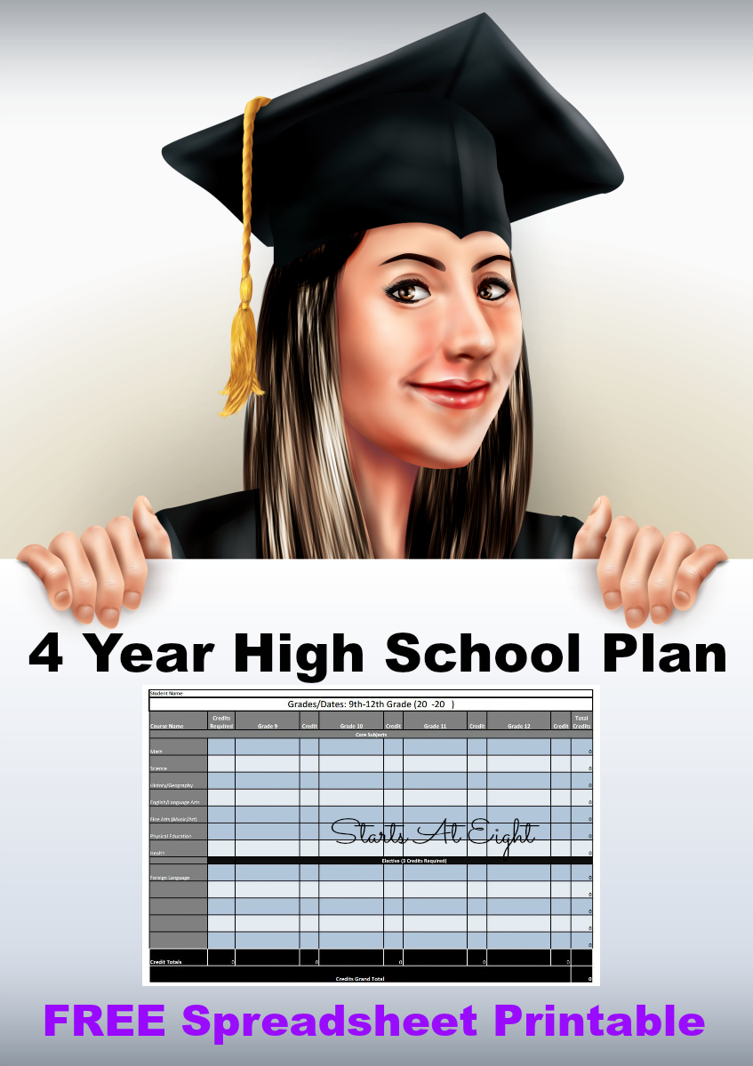 4 Year High School Plan FREE Spreadsheet Printable from Starts At Eight. FREE PRINTABLE 4 year high school plan in both Excel spreadsheet and printable pdf formats! Help your homeschool high school student plan their 4 years wisely. Seeing it over all 4 years helps you to ensure they are covering everything they need while avoiding cramming things in at the end!