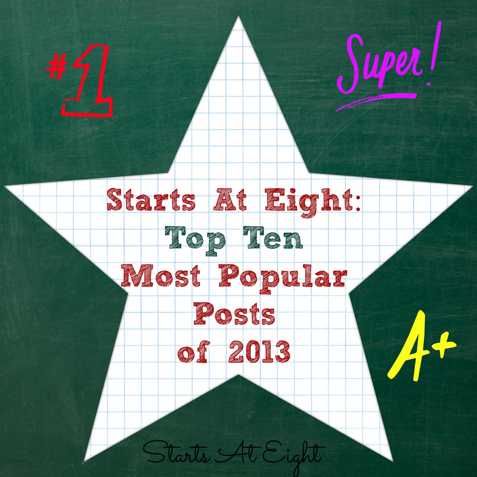 Starts At Eight: Top Ten Most Popular Posts of 2013