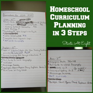 Homeschool Curriculum Planning Subject List from Starts At Eight