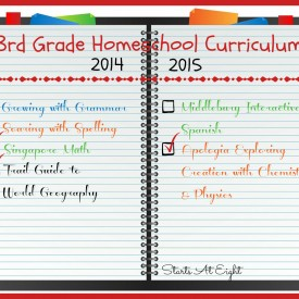 3rd Grade Homeschool Curriculum 2014-2015 from Starts At Eight