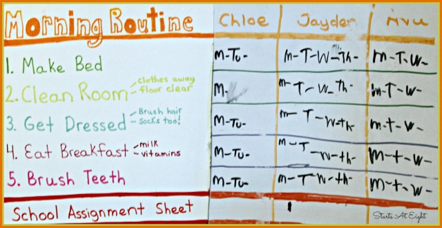 Morning Routine for Chore Chart with Days from Starts At Eight