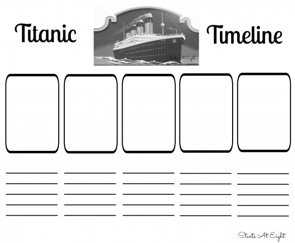 Titanic Timeline Printable from Starts At Eight
