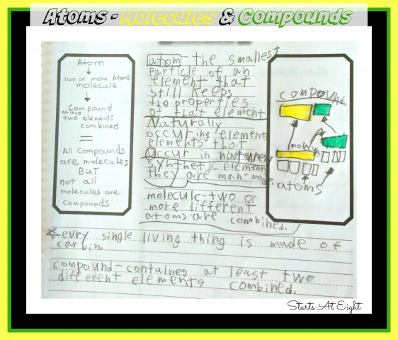 Atoms Molecules & Compounds Notebook Page from Starts At Eight