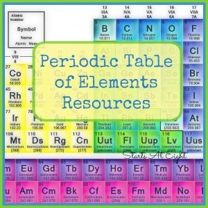 Periodic Table of Elements Resources from Starts At Eight