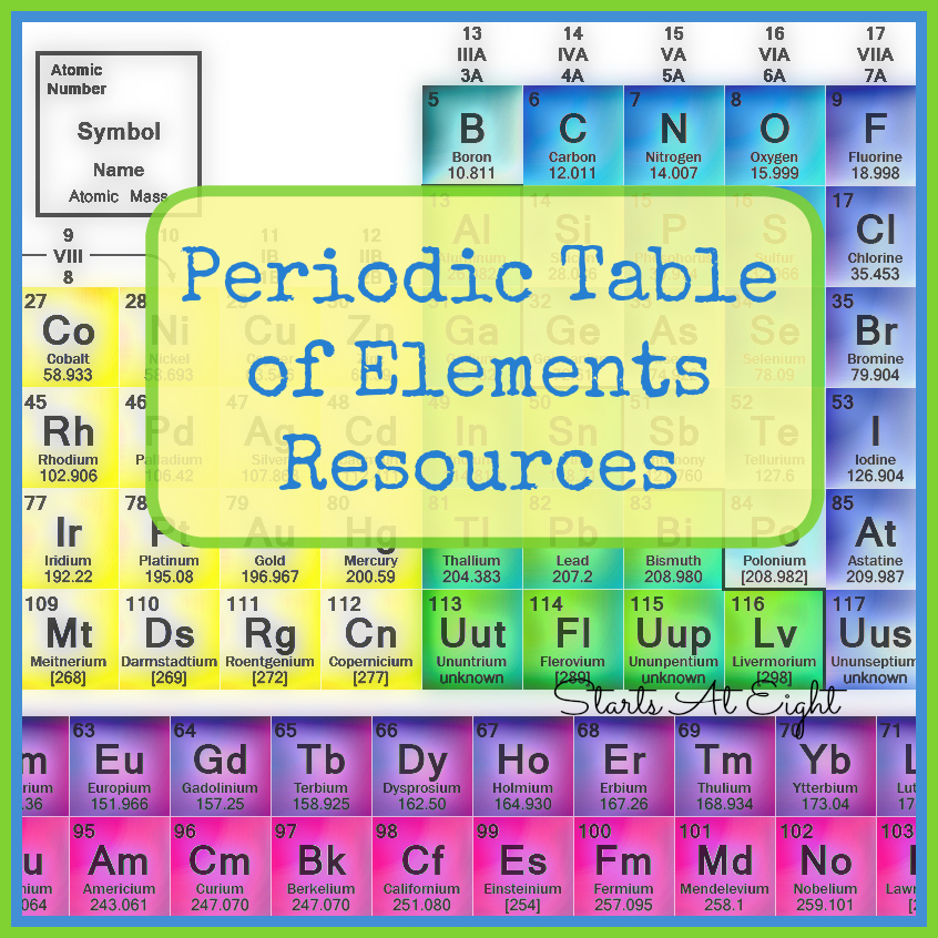 Periodic Table Of Elements Resources Startsateight