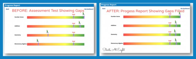A+ Interactive Math Gaps Progress Assessment from  Starts At Eight