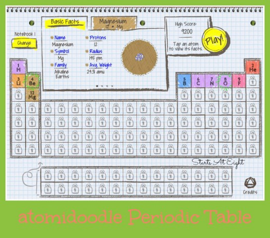 Atomidoodle Periodic Table from Starts At Eight