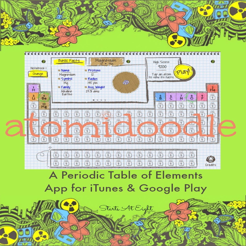 Atomidoodle Periodic Table of Elements Game