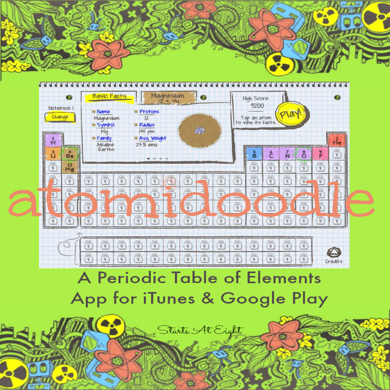 Atomidoodle periodic table of elements game startsateight urtaz Gallery