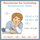 Resources for Learning Multiplication Tables