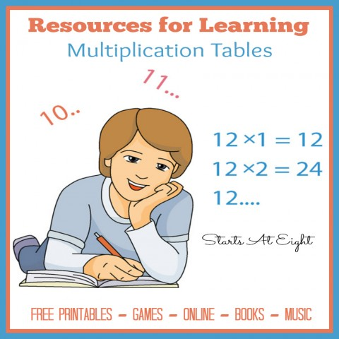 Resources for Learning Multiplication Tables from Starts At Eight