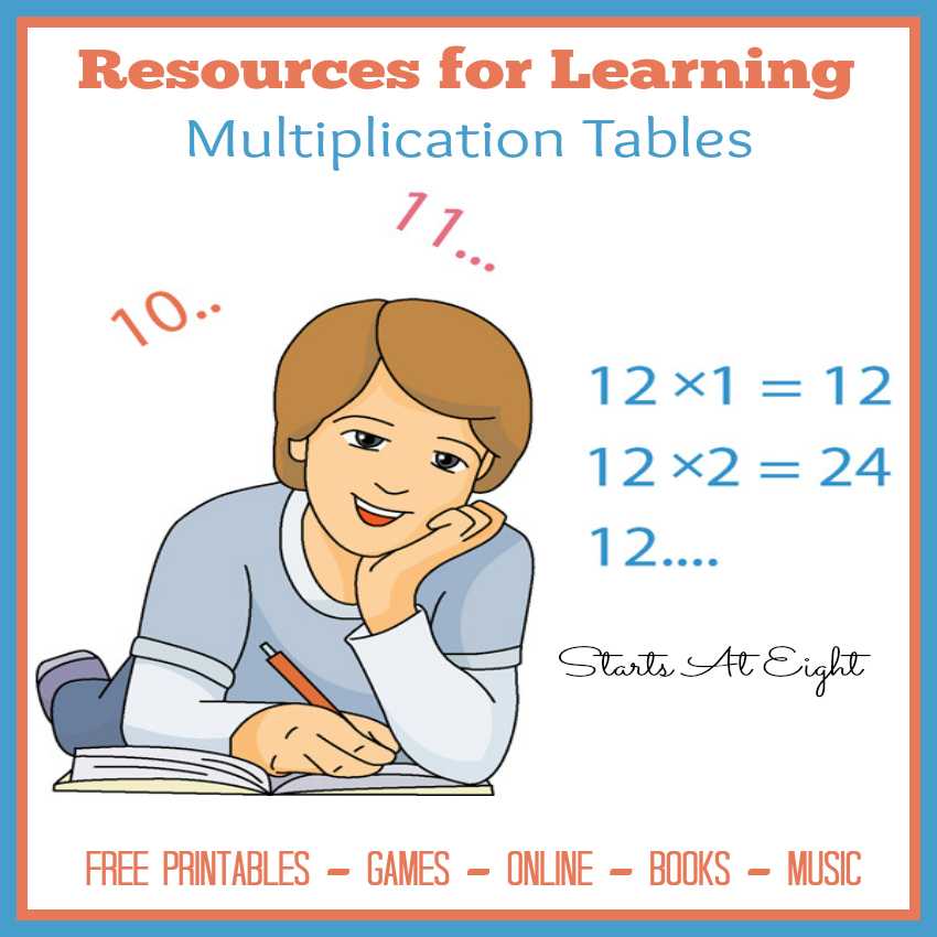 Resources For Learning Multiplication Tables Startsateight