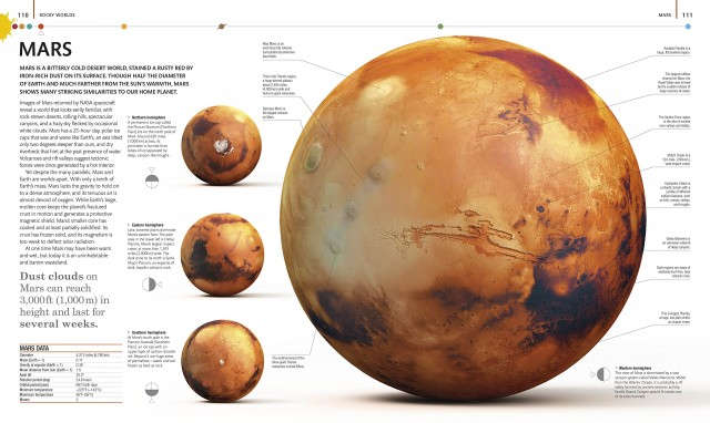 The Planets from DK US