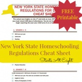 New York State Homeschooling Regulations
