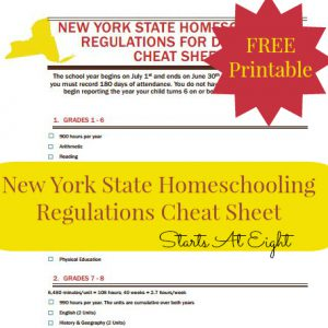 New York State Homeschooling Regulations Cheat Sheet from Starts At Eight