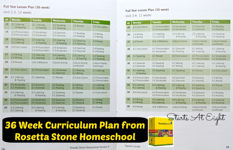 [Image: Rosetta-Stone-Homeschool-36-Week-Curriculum-Plan.jpg]