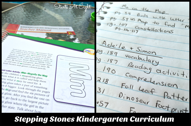 Stepping Stones Kindergarten Curriculum Plan