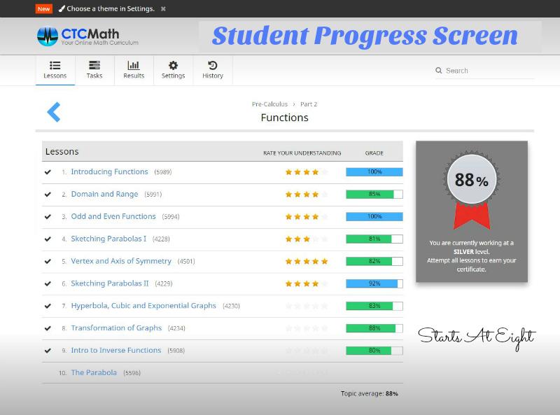 CTC Math Student Progress Screen Pre-Calc