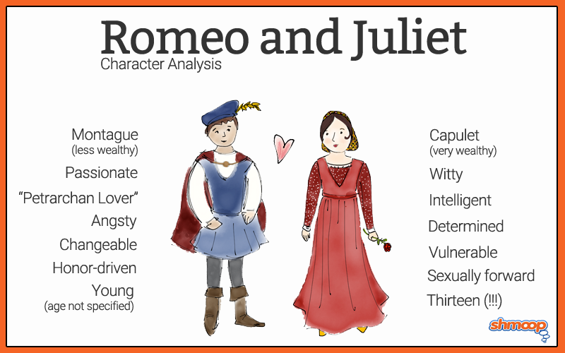 romeo and juliet response to lit Shakespeare included rhyme throughout the dialogue of romeo and juliet on almost every page of the play, you can find examples of couplets or quatrains incorporated into the characters' dialogue.