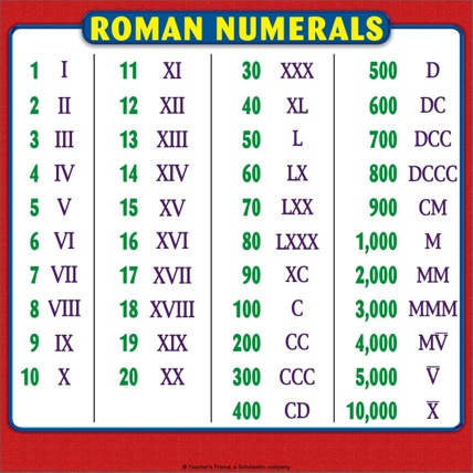 skip counting songs free skip counting worksheets 2 roman numerals
