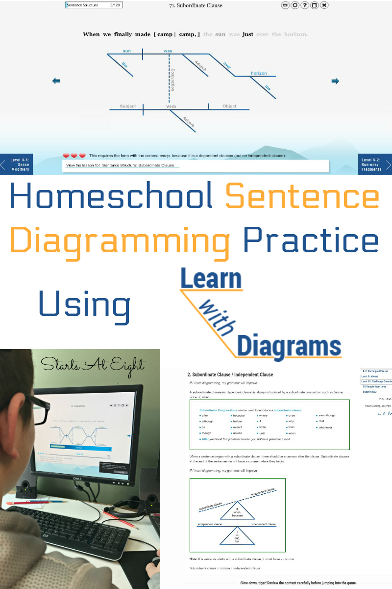 Homeschool Sentence Diagramming Practice Using Learn With Diagrams from Starts At Eight. Homeschool Sentence Diagramming Practice with Learn with Diagrams is an interactive, online sentence diagramming program for kids.