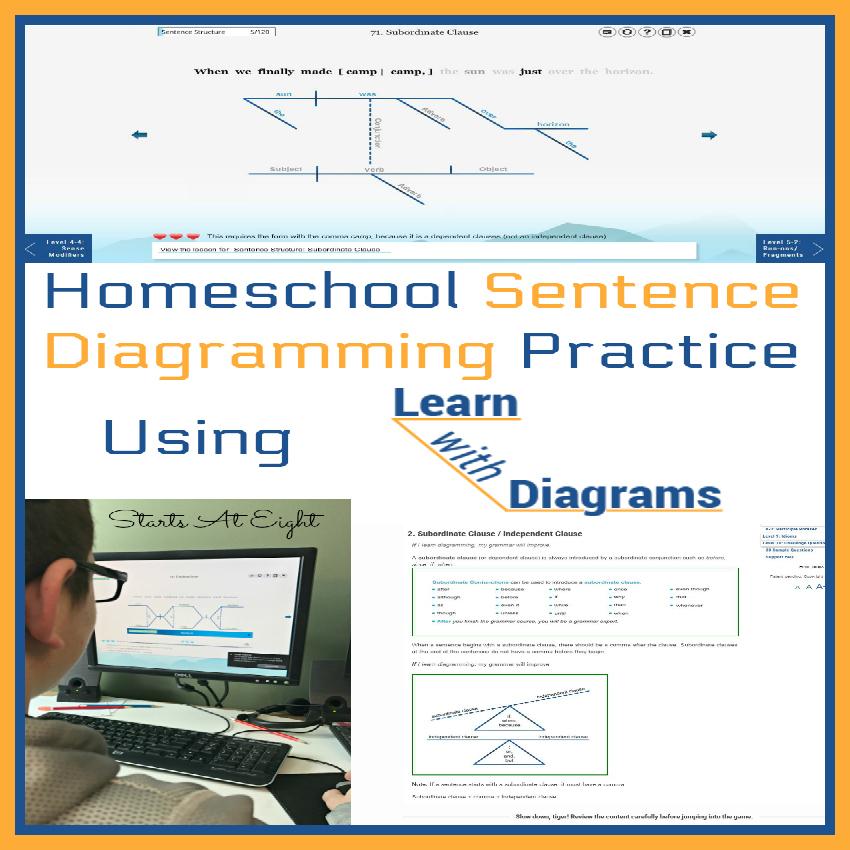 Homeschool Sentence Diagramming Practice Startsateight