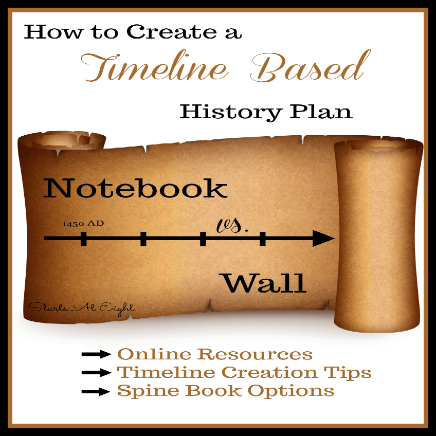 How to Create a Timeline Based History Plan from Starts At Eight. How to Create a Timeline Based History Plan is a step by step guide to using a timeline as the spine for your homeschool history studies.