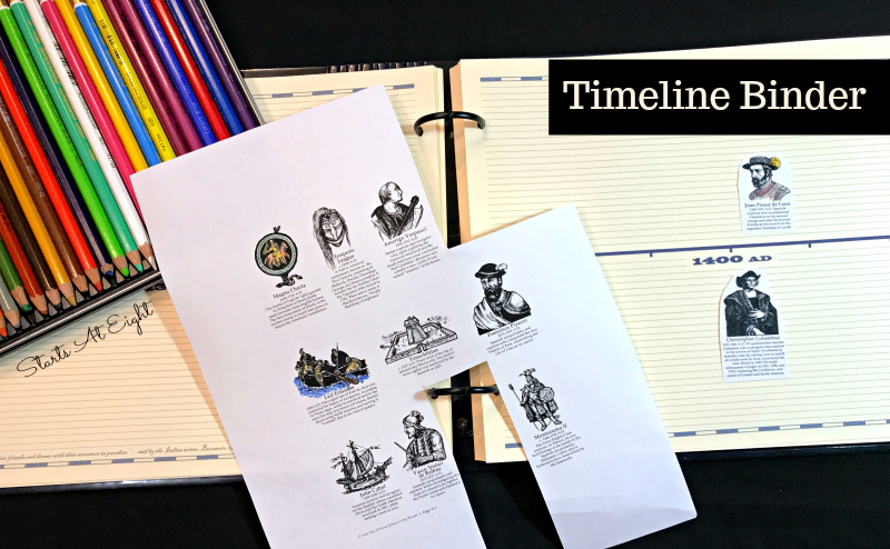 How to Create a Timeline Based History Plan is a step by step guide to using a timeline as the spine for your homeschool history studies.