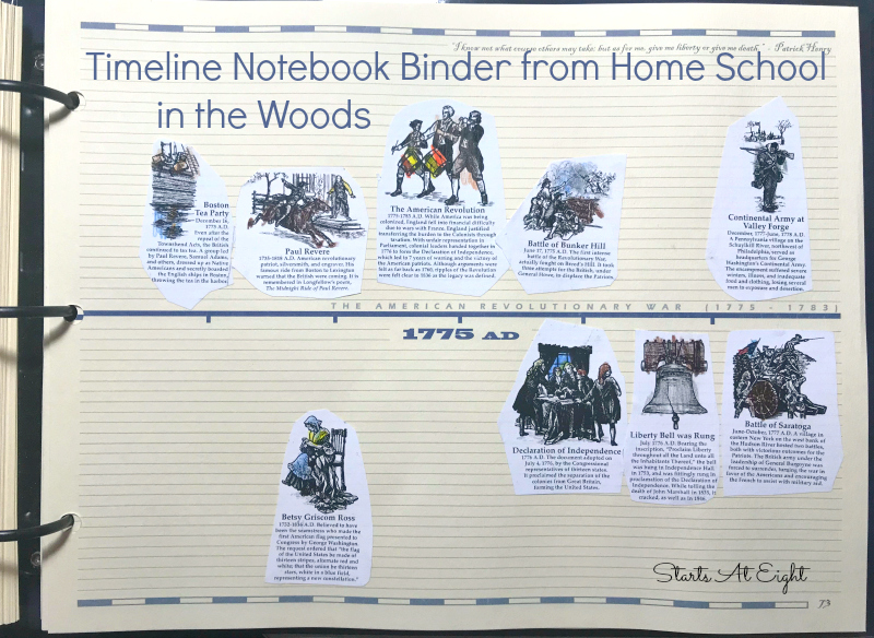 American Revolution Timeline Notebook