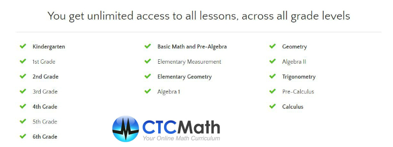 Home School Math Curriculum: CTCMath vs. Singapore Math from Starts At Eight is a comparison of the the two math programs including both similarities and differences and reasons why one or the other might be a good fit as your home school math curriculum.