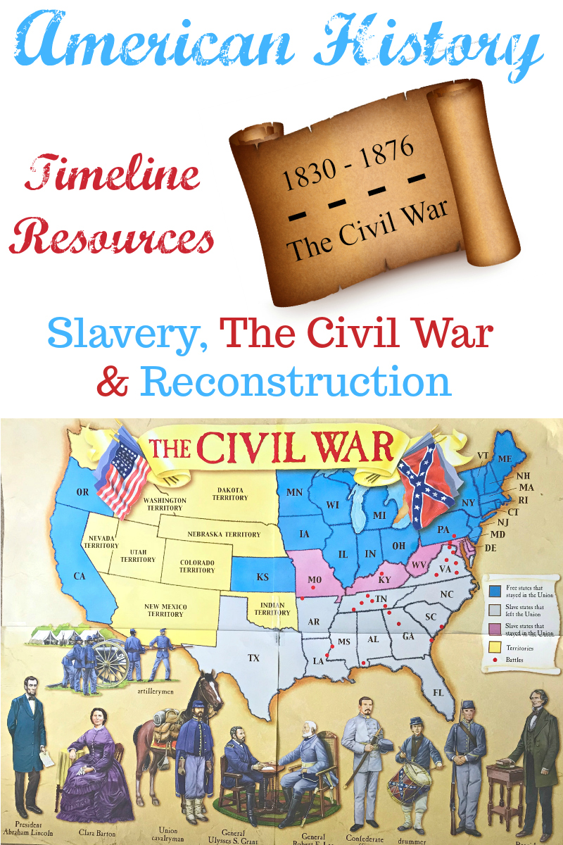 American History Timeline Resources: Slavery, The Civil War