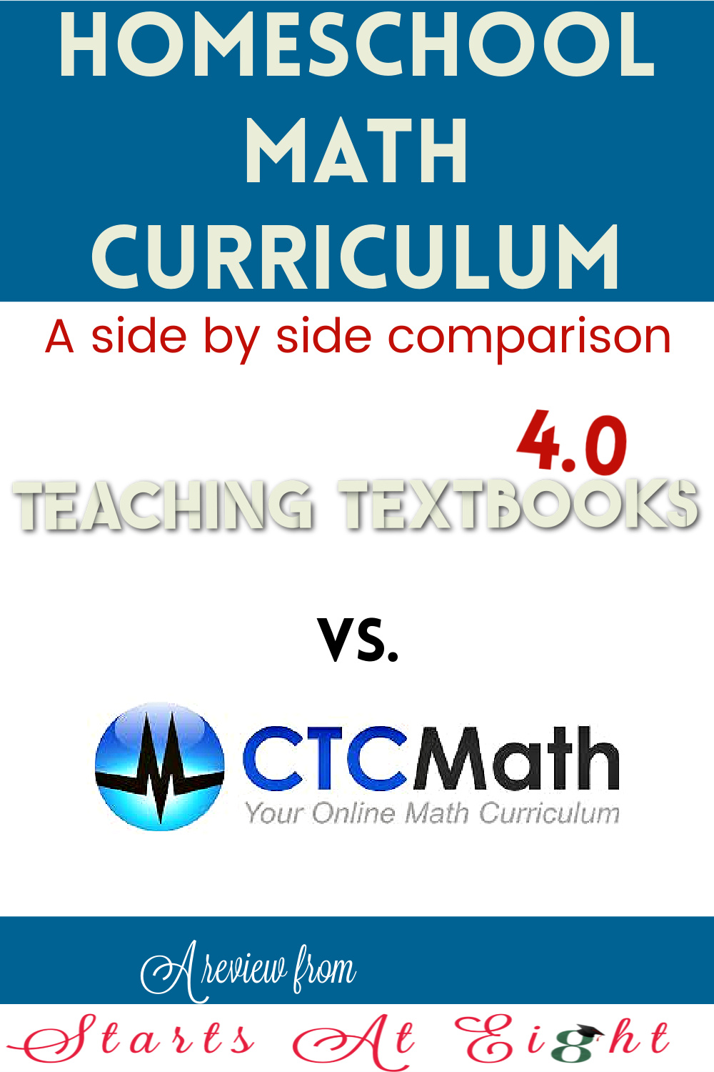 UPDATED to reflect Teaching Textbooks 4.0! Homeschool Math Curriculum: a side by side comparison of Teaching Textbooks 4.0 and CTCMath. A review from Starts At Eight